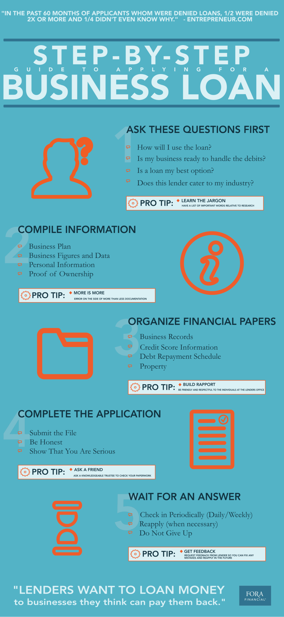 Guide-Applying-Business-Loan-Infographic