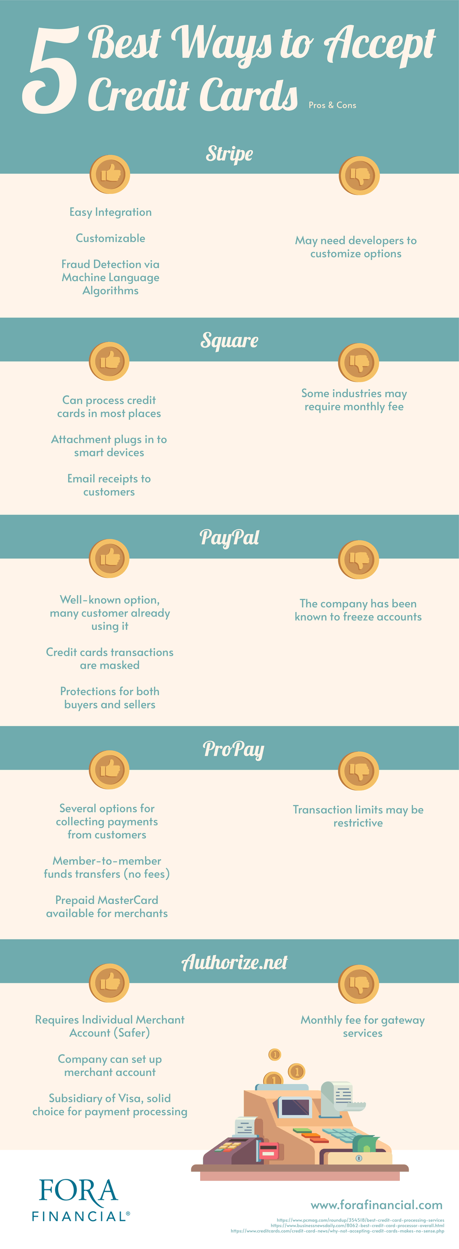 5 Best Ways to Accept Credit Card Infographic
