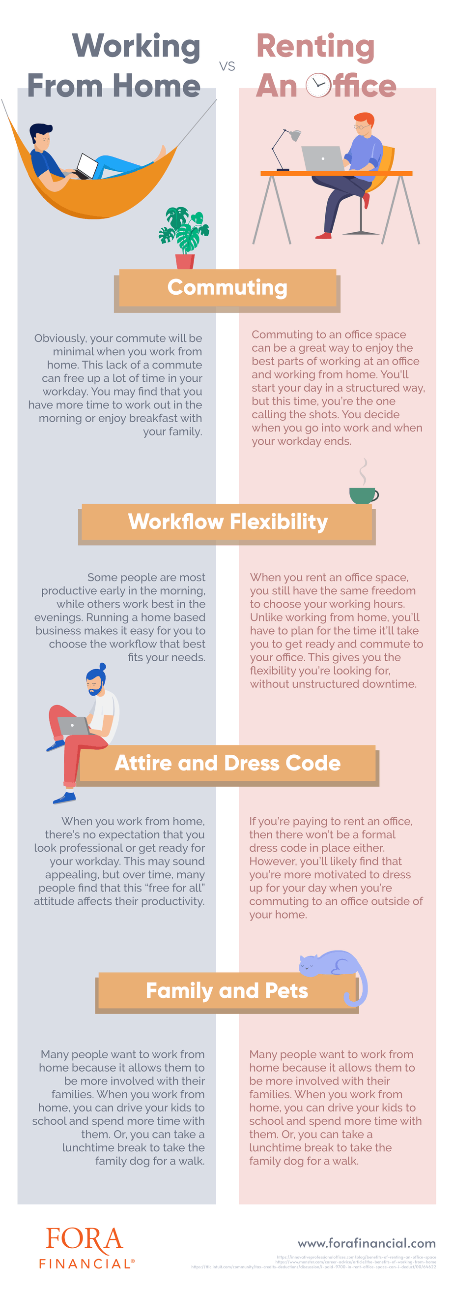 Working From Home vs. Renting An Office: When To Switch Infographic