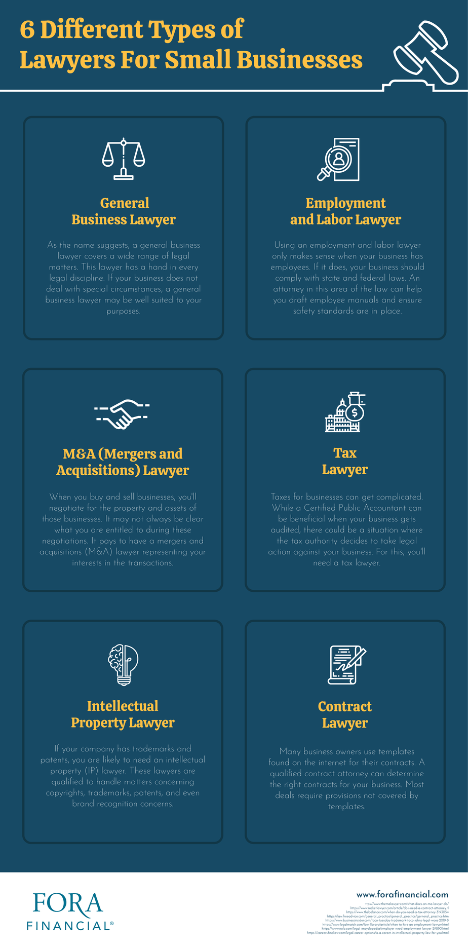 Small-Business-Laywer-Infographic